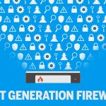 How have network firewalls evolved?