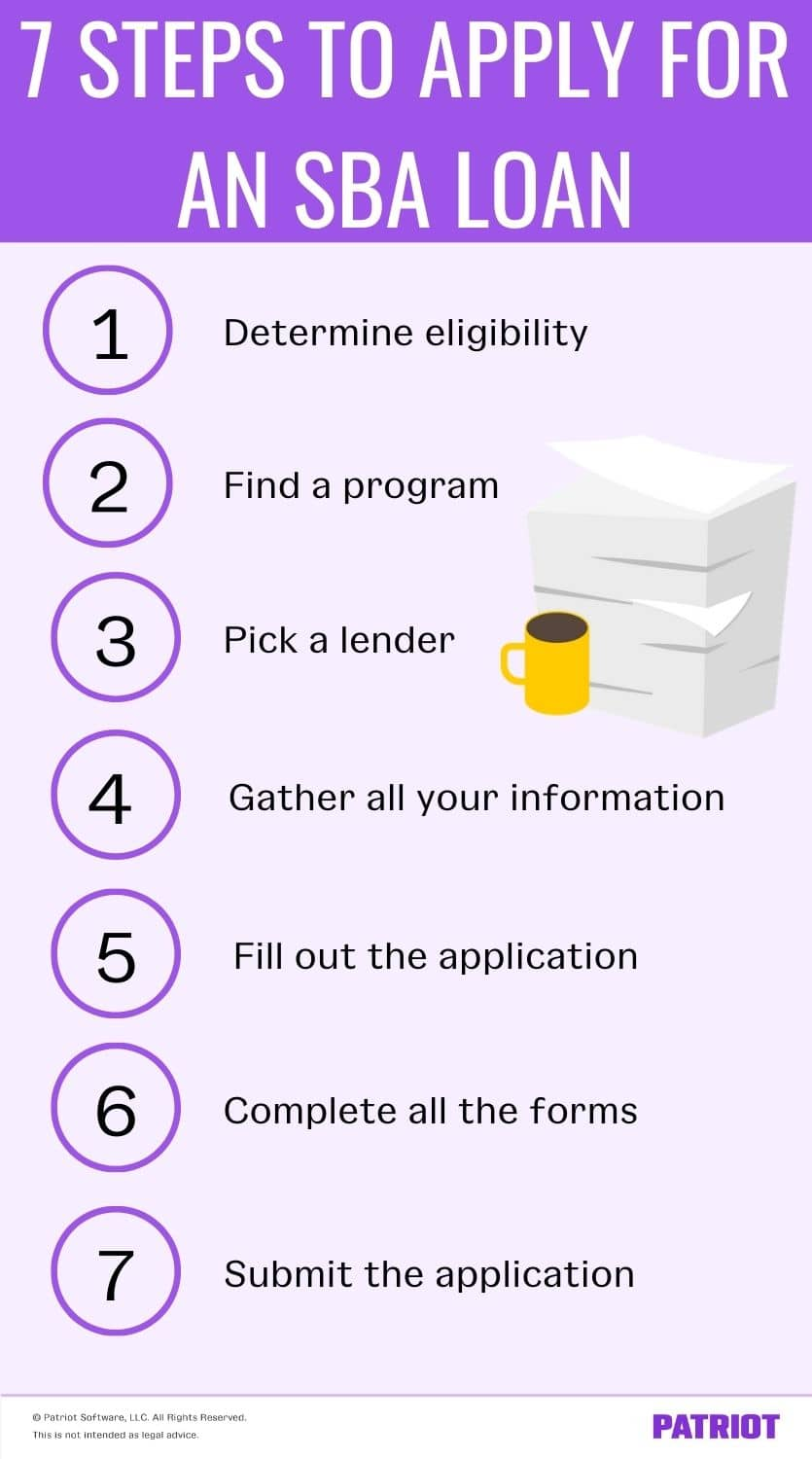 7 Steps to Apply for an SBA Loan. Determine eligibility, find a program, pick a lender, gather all your information, fill out the application, complete all the forms, and submit the application.